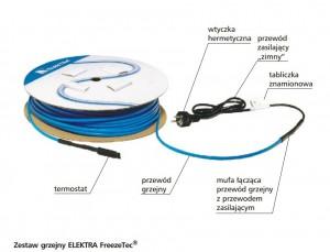 Ogrewanie rurociągów. Zdjęcie kabla grzejnego Elektra FreezeTec